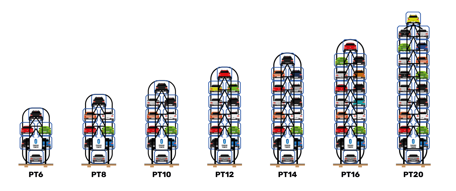Variants of our parking towers